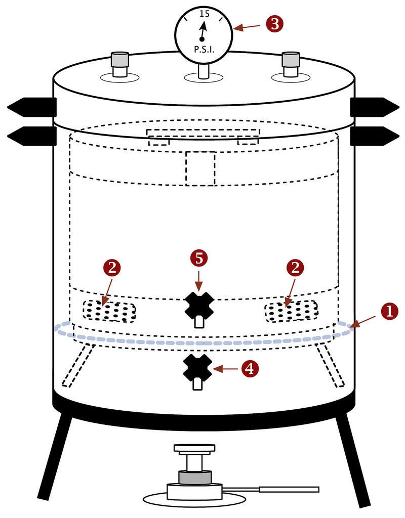 Revue de sant oculaire communautaire utilisation d un - Eau distillee ou demineralisee ...