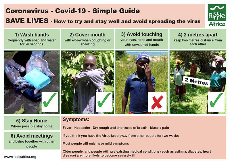 Poster depicting guide to how to protect oneself from COVID-19