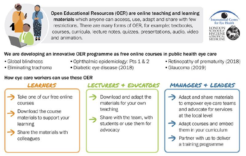 Community Eye Health Journal » Open education in eye health