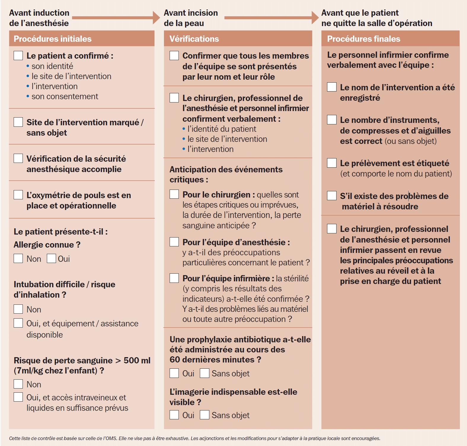 guide de tenue du dossier patient